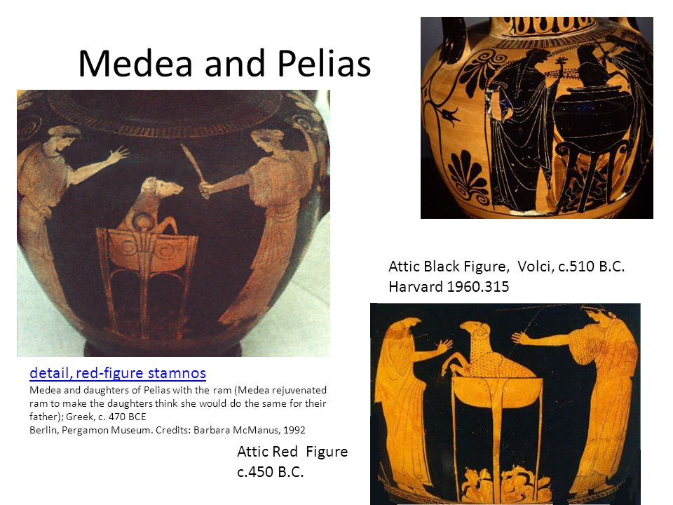 Medea and Pelias Attic Black Figure, Volci, c.510 B.C.