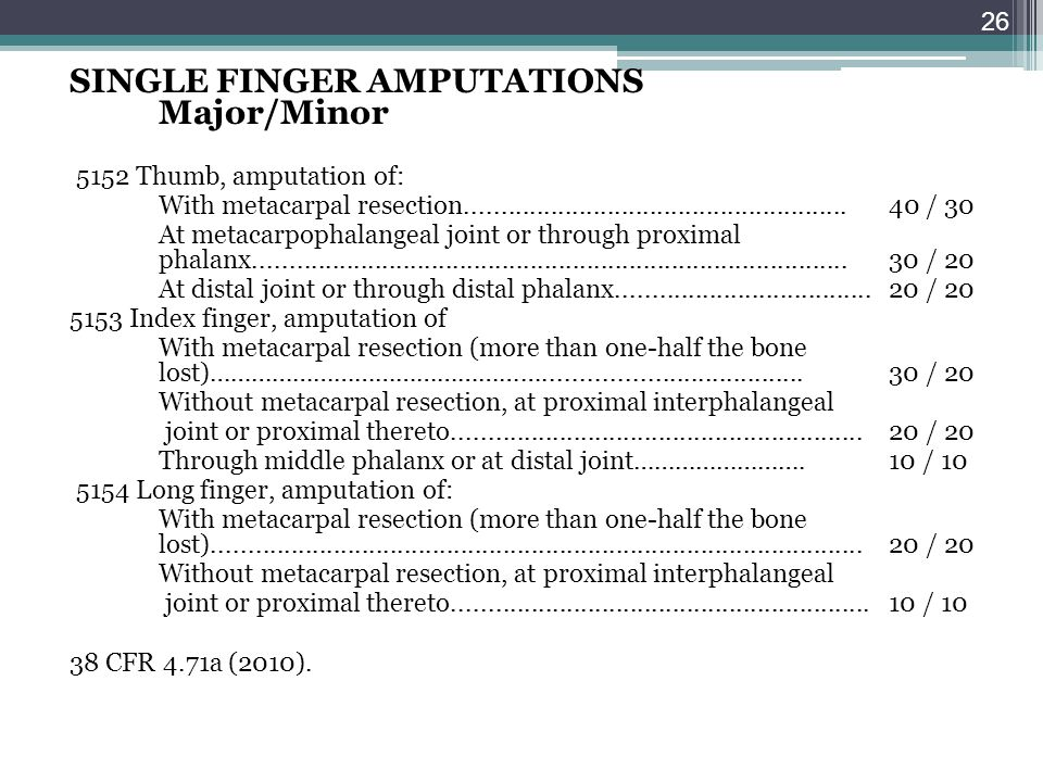 SINGLE FINGER AMPUTATIONS Major/Minor