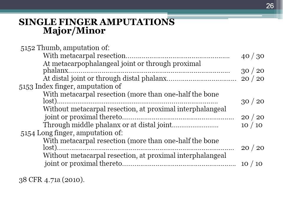 SINGLE FINGER AMPUTATIONS Major/Minor