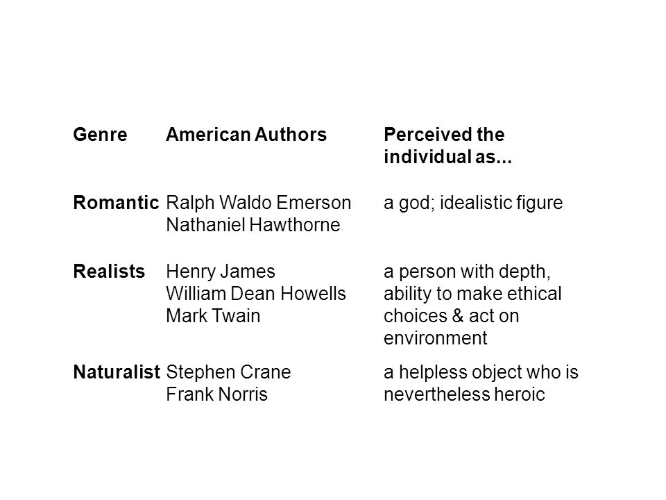 Genre American Authors. Perceived the individual as... Romantic. Ralph Waldo Emerson Nathaniel Hawthorne.