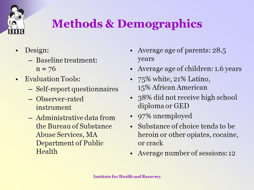 Methods & Demographics