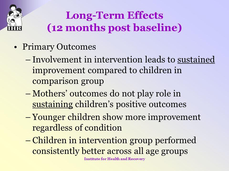 Long-Term Effects (12 months post baseline)