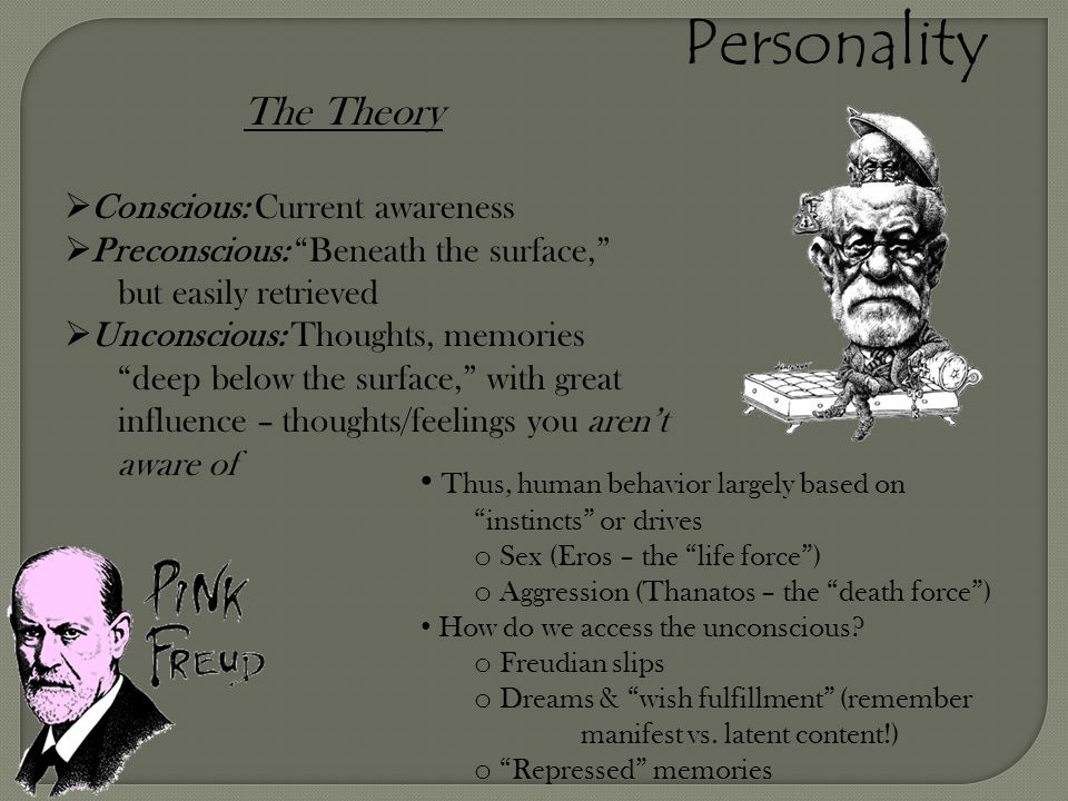 Personality The Theory Conscious: Current awareness