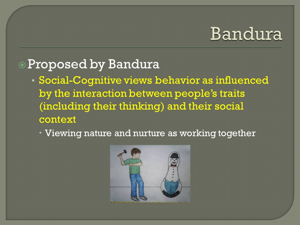 Bandura Proposed by Bandura