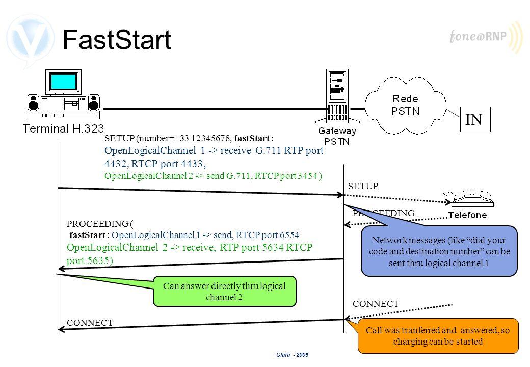 FastStartIN. SETUP (number=+33 12345678, fastStart : OpenLogicalChannel 1 -> receive G.711 RTP port 4432, RTCP port 4433,