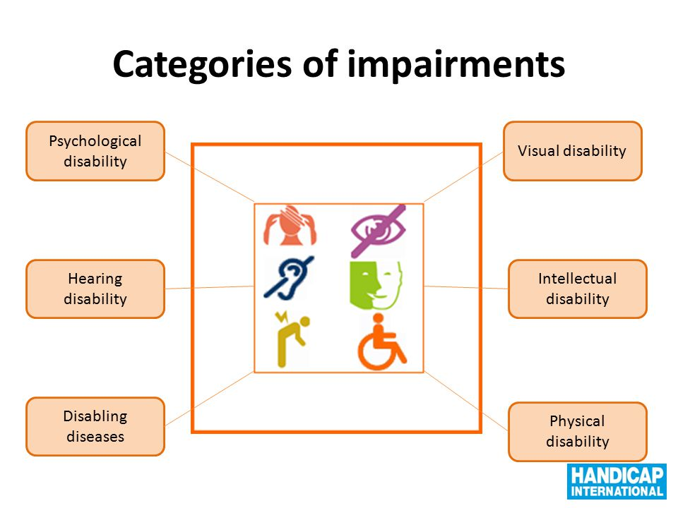 Categories of impairments