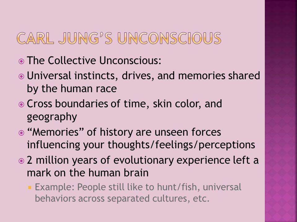 Carl Jung's unconscious