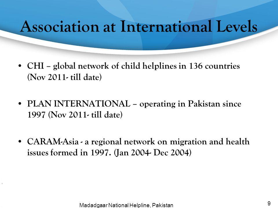 Association at International Levels