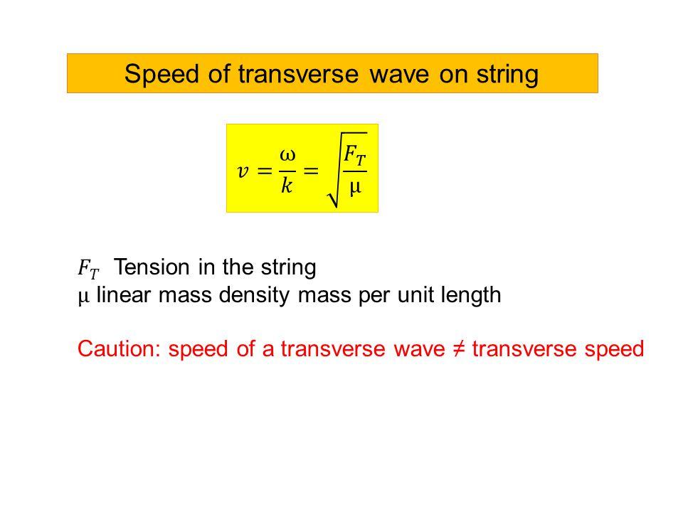 Speed of transverse wave on string