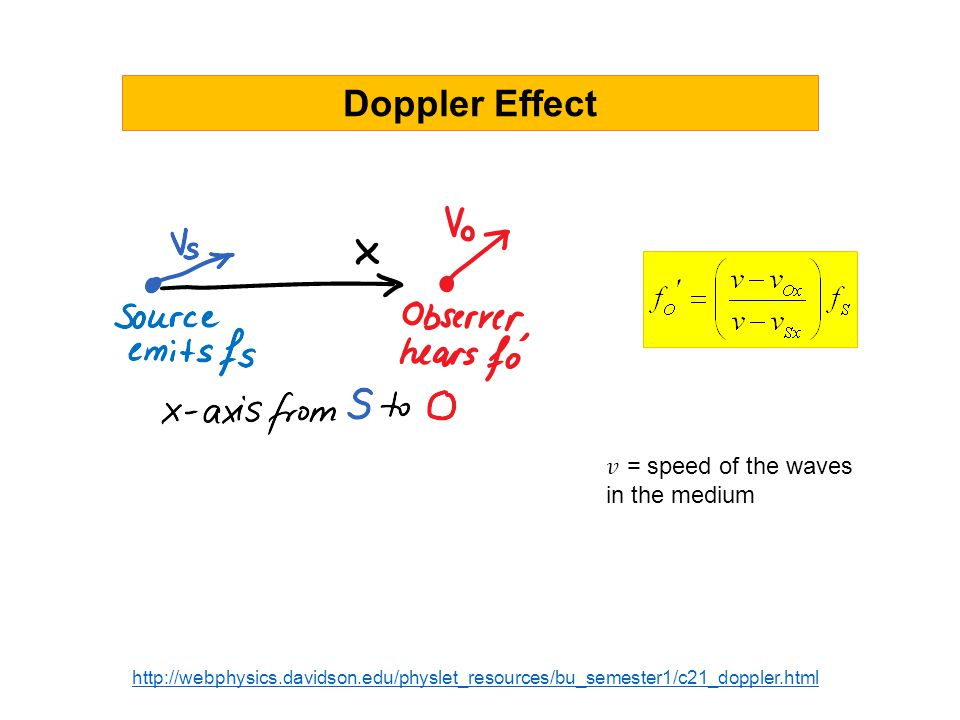 Doppler Effect 𝑣 = speed of the waves in the medium