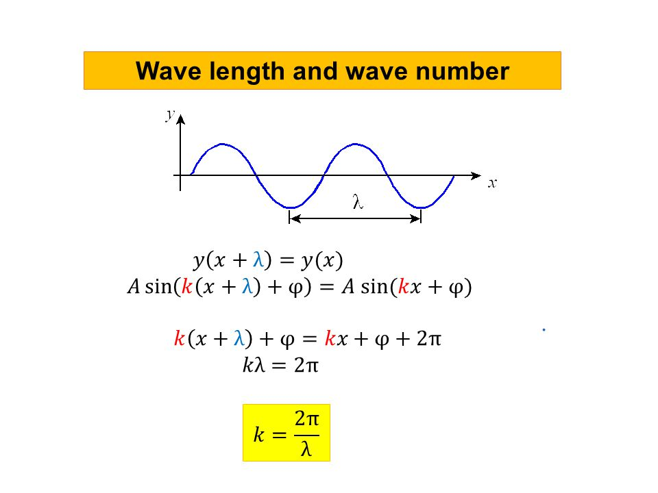 Wave length and wave number