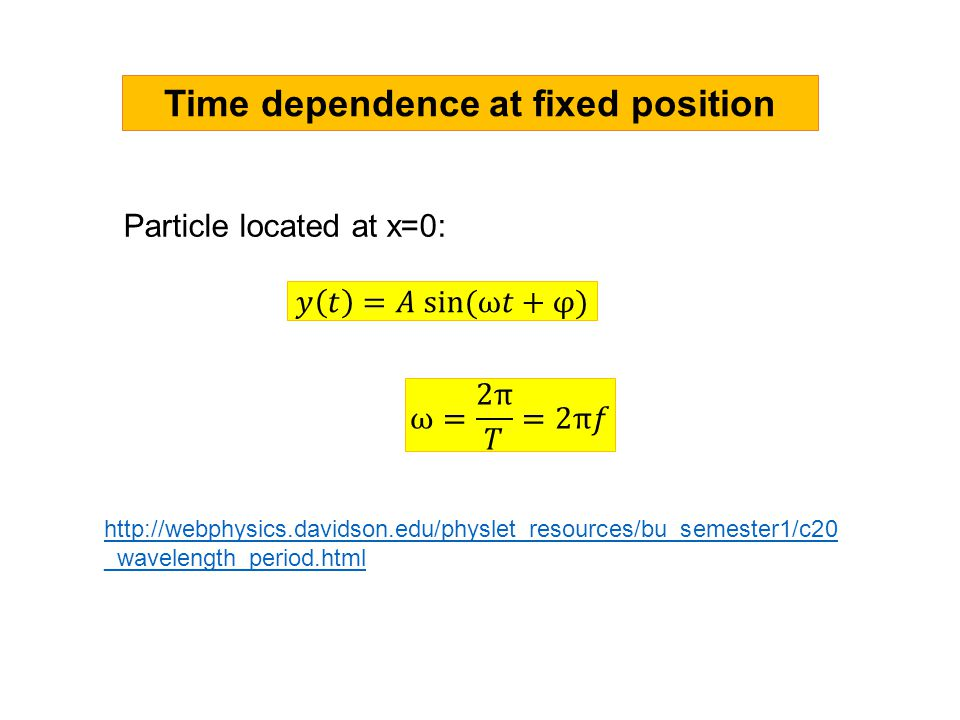 Time dependence at fixed position