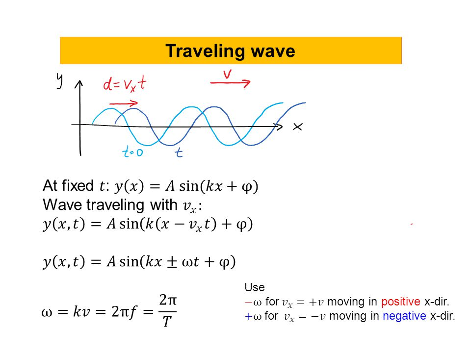 Traveling wave At fixed 𝑡: 𝑦 𝑥 =𝐴 sin⁡(𝑘𝑥+φ) Wave traveling with 𝑣 𝑥 :