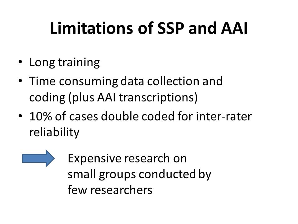 Limitations of SSP and AAI