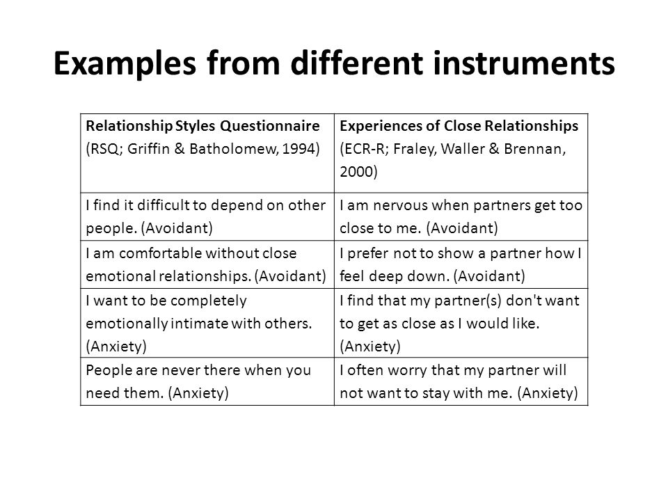 Examples from different instruments