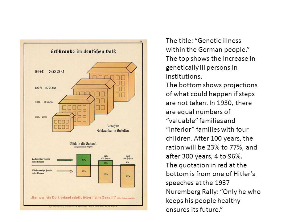 The title: Genetic illness within the German people.
