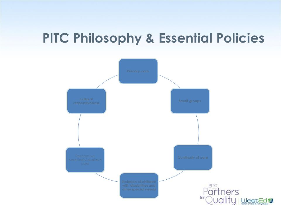 PITC Philosophy & Essential Policies