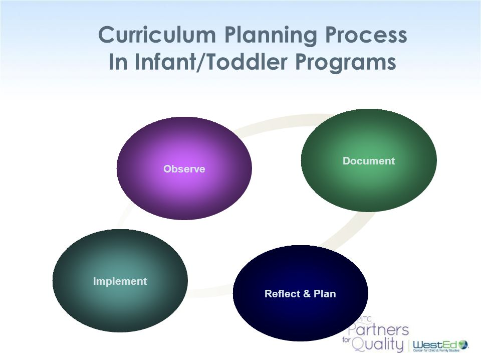 Curriculum Planning Process In Infant/Toddler Programs