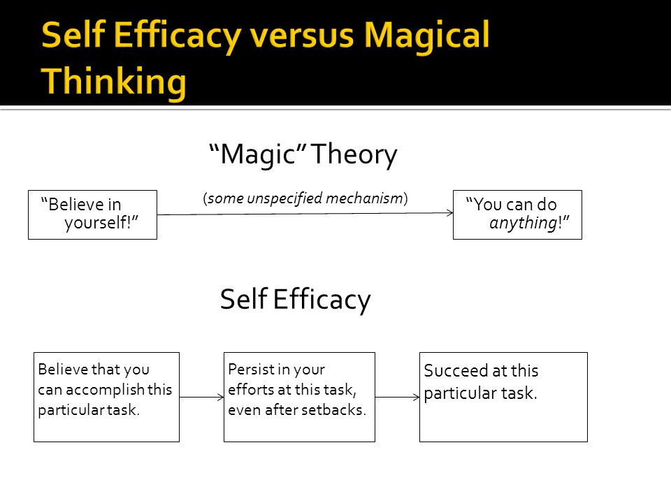 Self Efficacy versus Magical Thinking