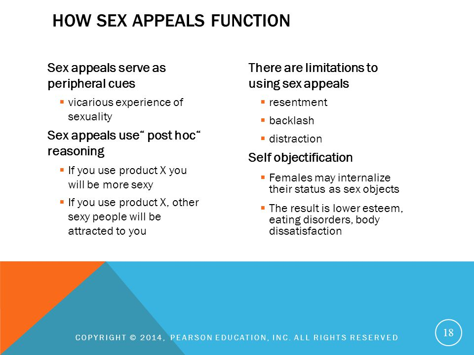 How sex appeals function