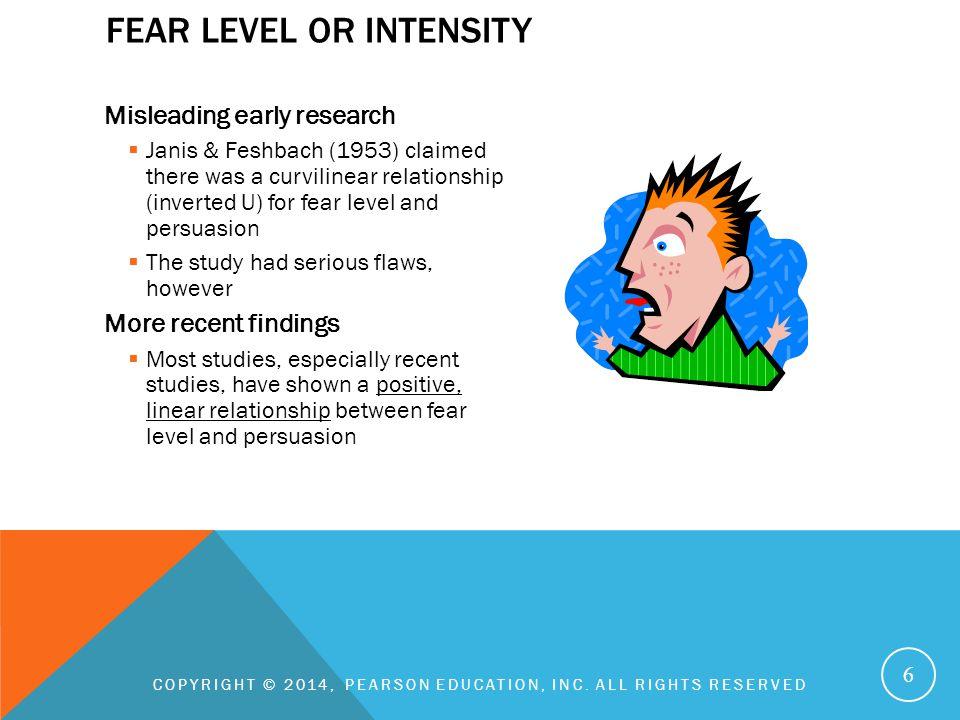 Fear level or intensity