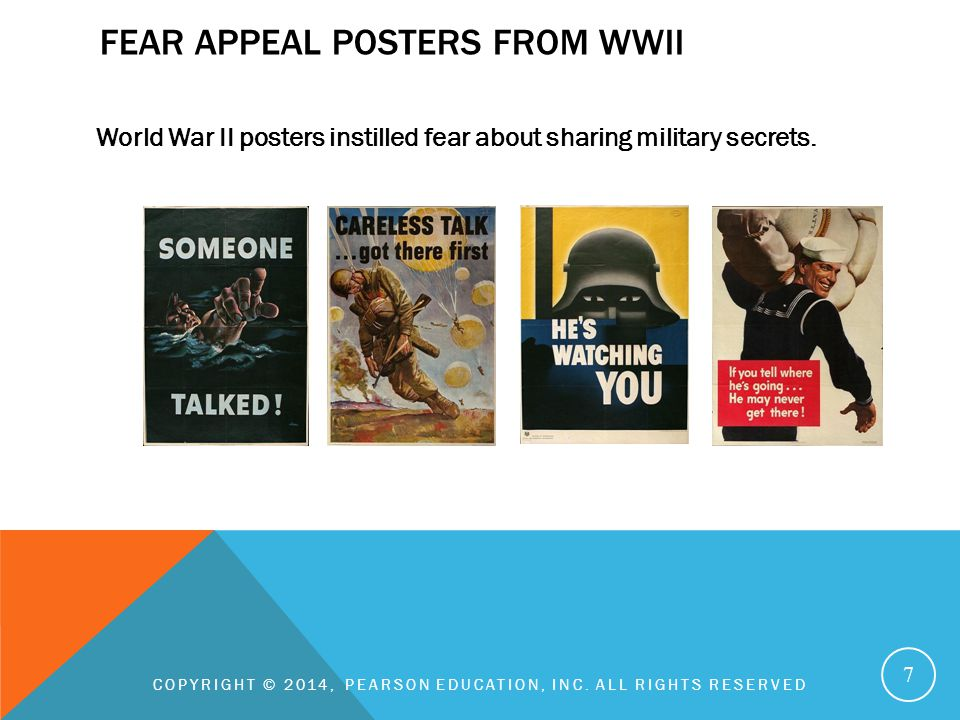 Fear appeal posters from WWII