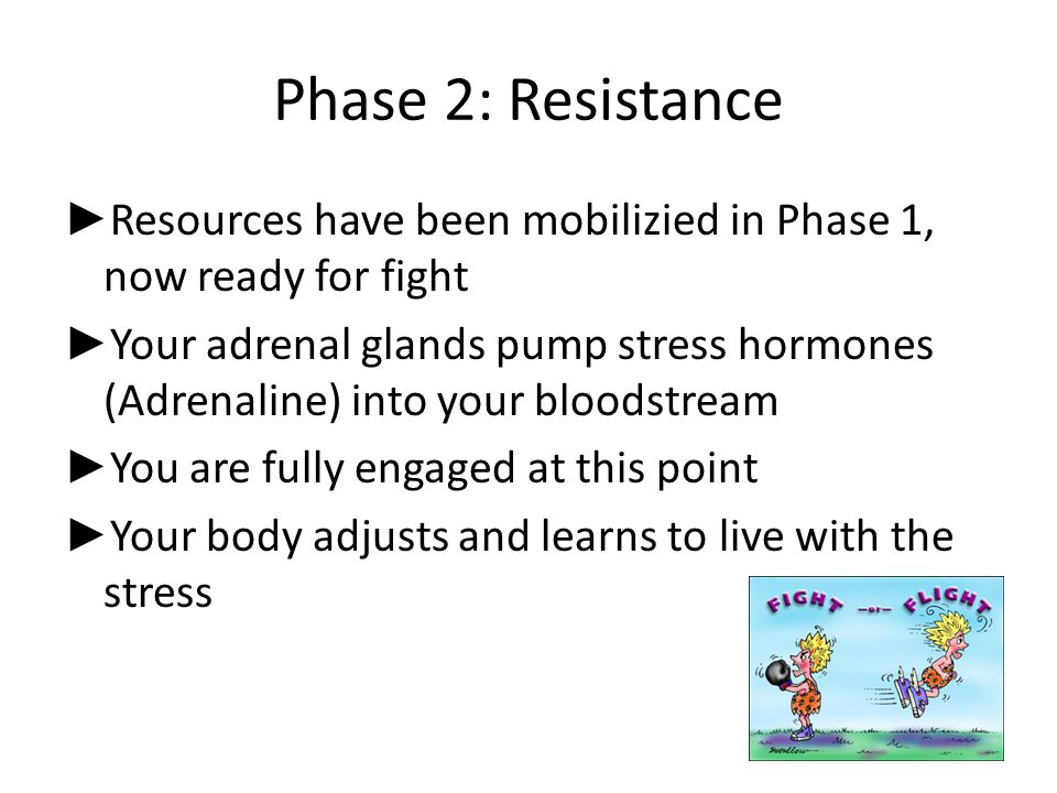 Phase 2: Resistance Resources have been mobilizied in Phase 1, now ready for fight.