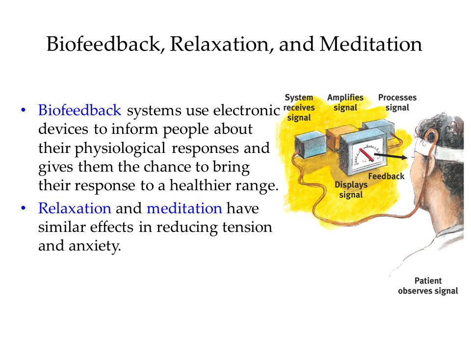 Biofeedback, Relaxation, and Meditation