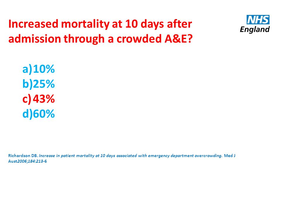 Increased mortality at 10 days after admission through a crowded A&E