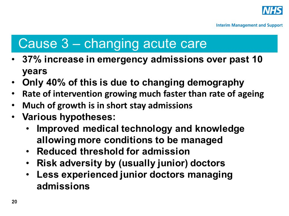 Cause 3 – changing acute care
