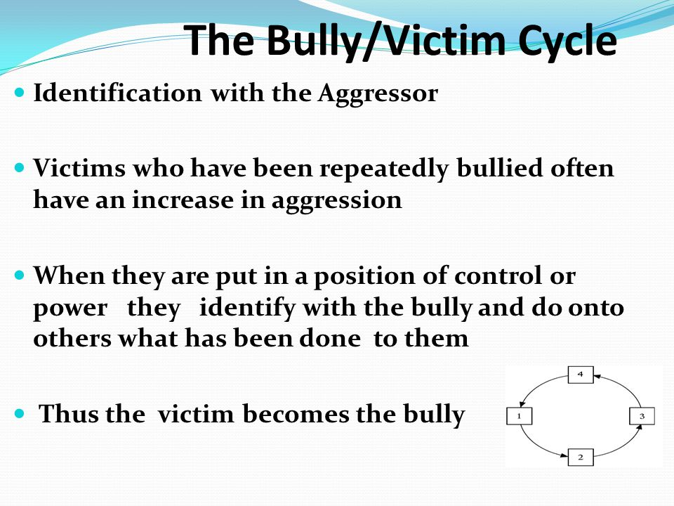 The Bully/Victim Cycle