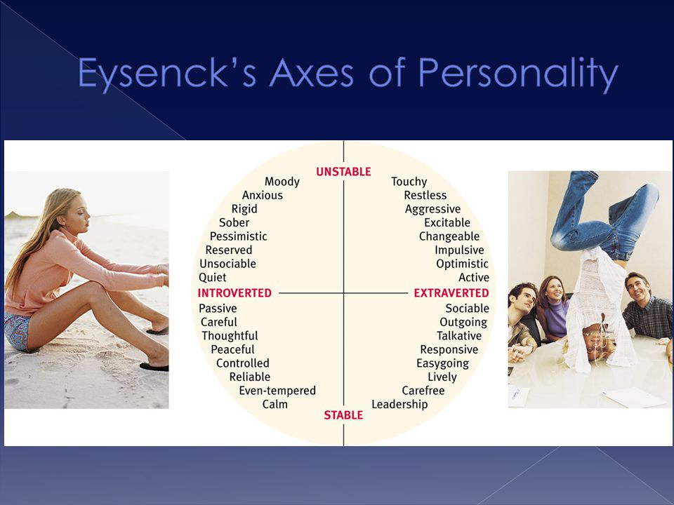 Eysenck's Axes of Personality