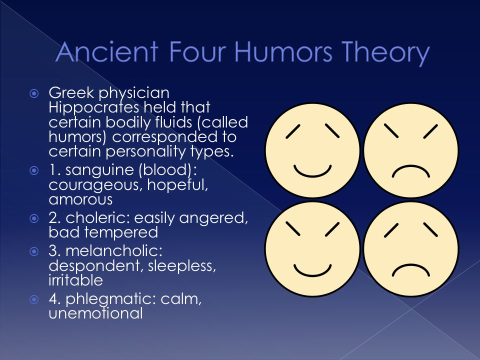 Ancient Four Humors Theory
