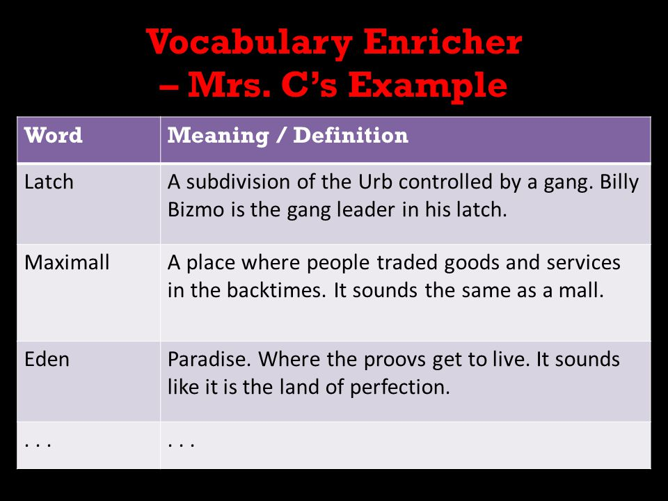 Vocabulary Enricher – Mrs. C's Example