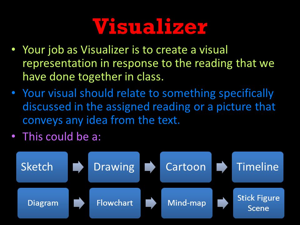 Visualizer Your job as Visualizer is to create a visual representation in response to the reading that we have done together in class.