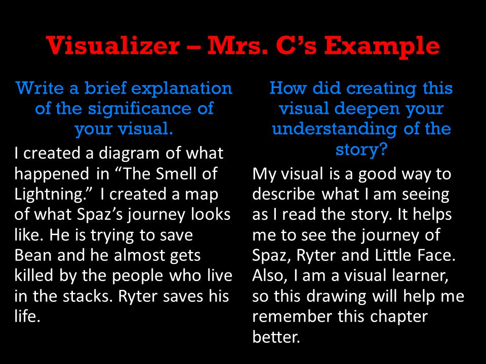 Visualizer – Mrs. C's Example
