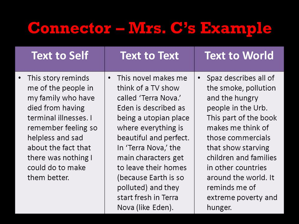 Connector – Mrs. C's Example