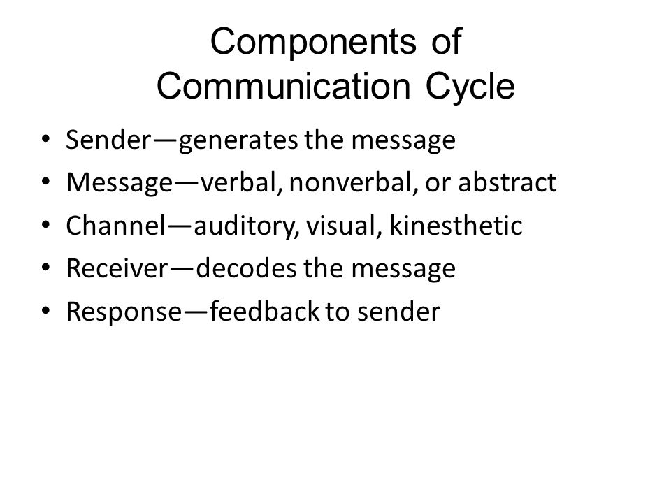 Components of Communication Cycle