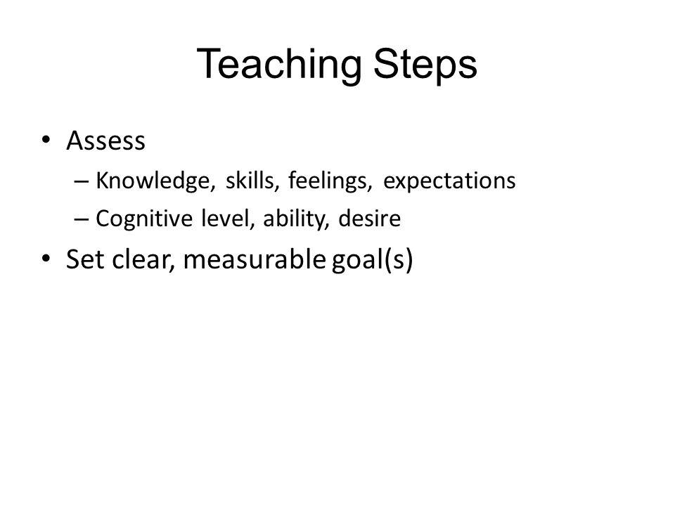 Teaching Steps Assess Set clear, measurable goal(s)