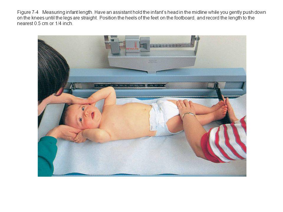 Figure 7-4 Measuring infant length