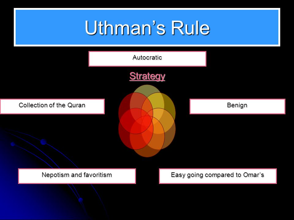 Uthman's Rule Autocratic Collection of the Quran Benign