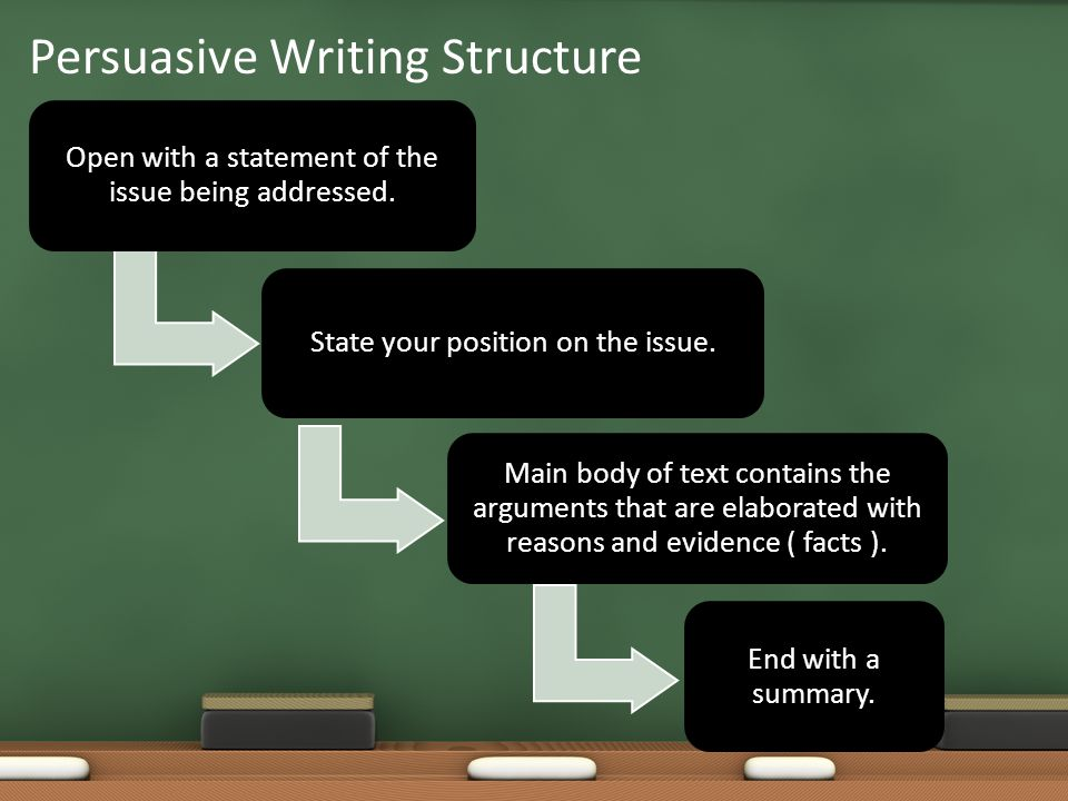 Persuasive Writing Structure