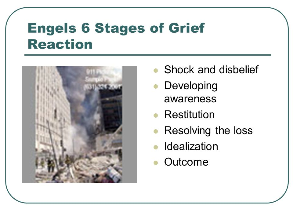Engels 6 Stages of Grief Reaction