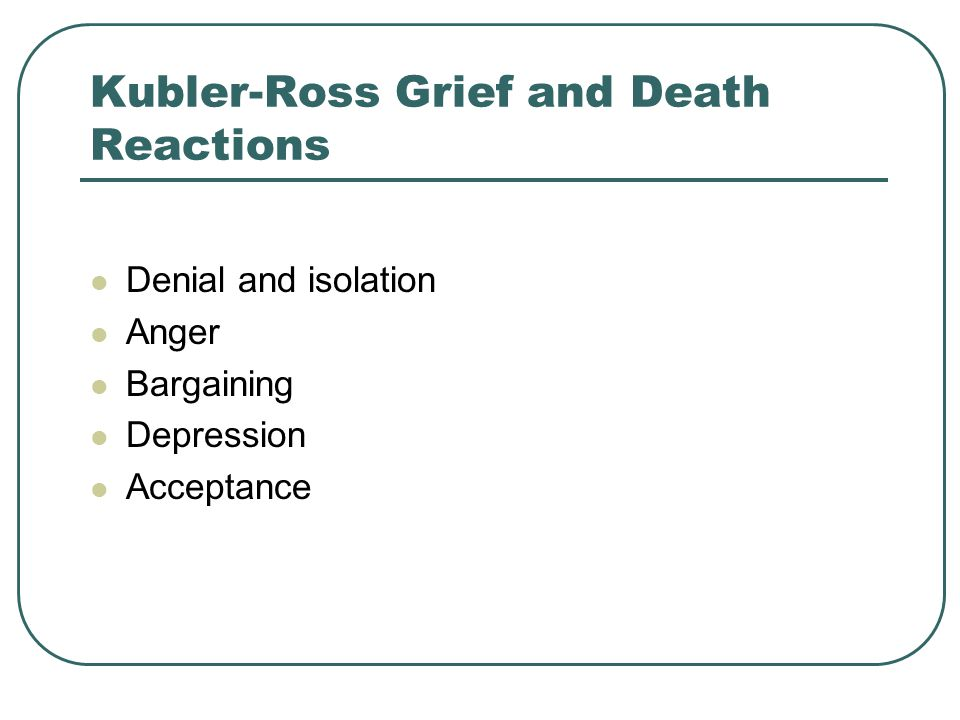 Kubler-Ross Grief and Death Reactions