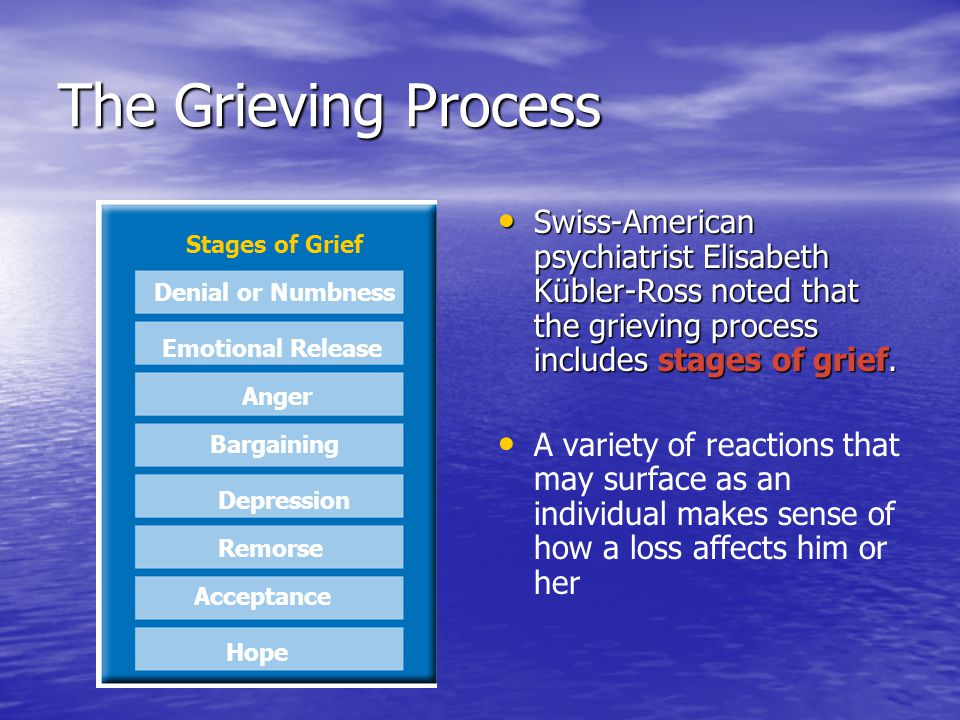The Grieving Process Swiss-American psychiatrist Elisabeth Kübler-Ross noted that the grieving process includes stages of grief.