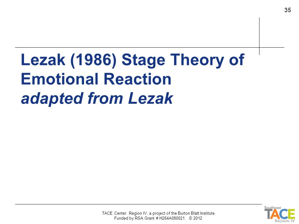 Lezak (1986) Stage Theory of Emotional Reaction adapted from Lezak