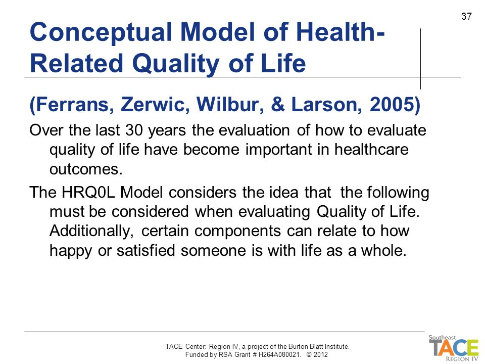 Conceptual Model of Health-Related Quality of Life