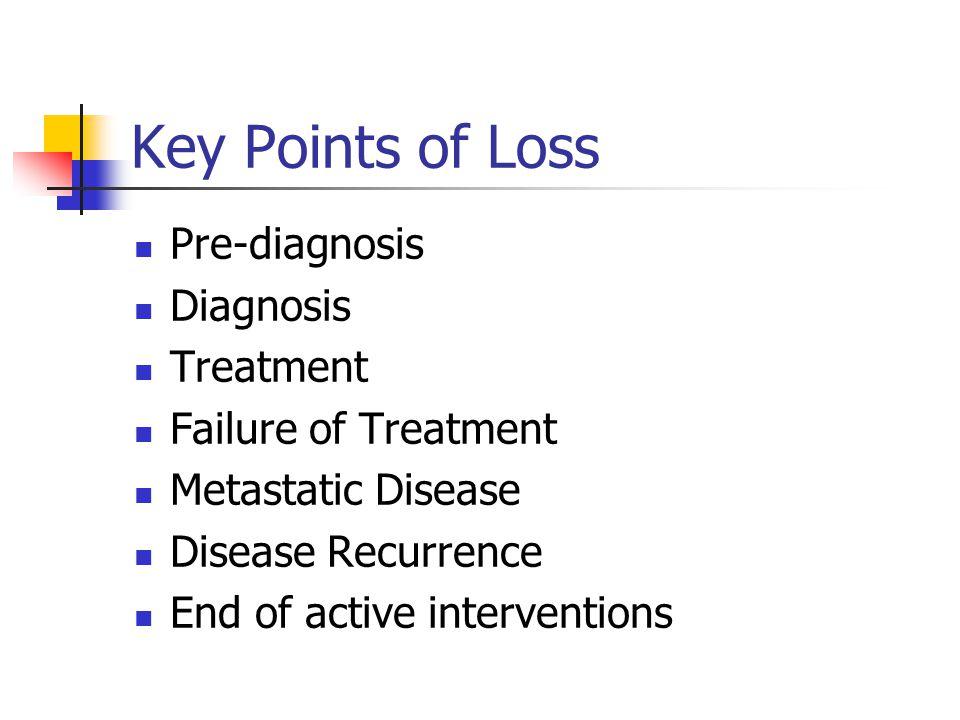 Key Points of Loss Pre-diagnosis Diagnosis Treatment