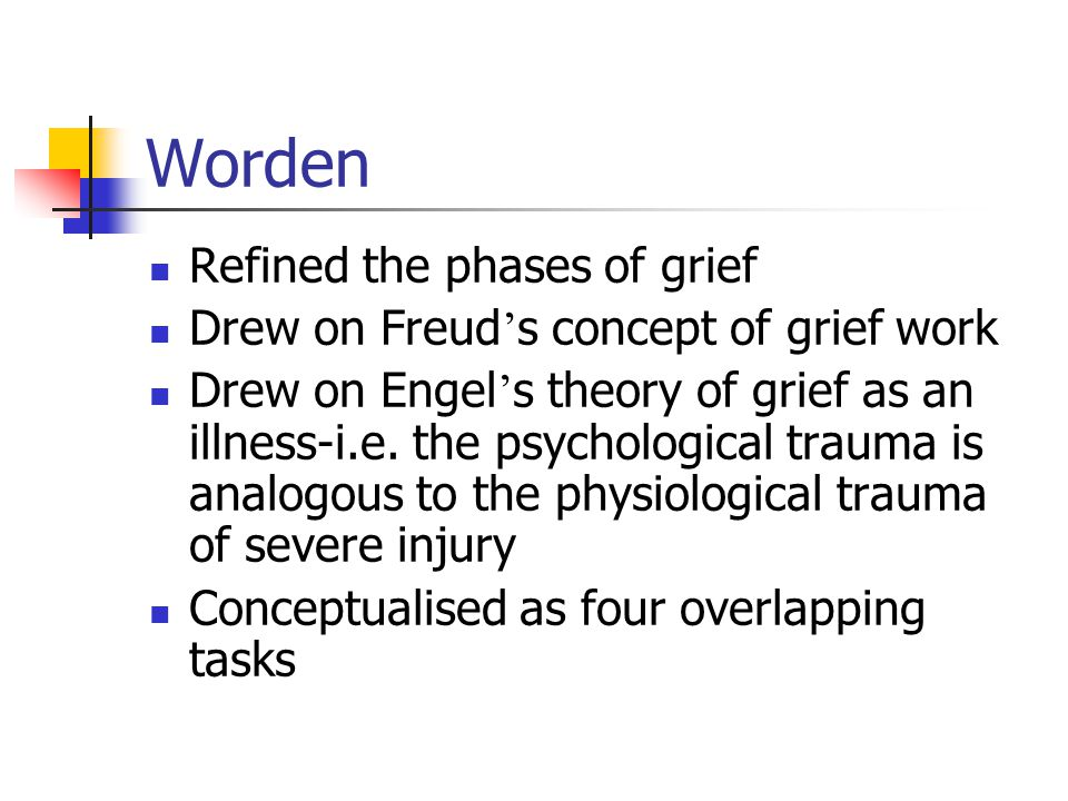 Worden Refined the phases of grief