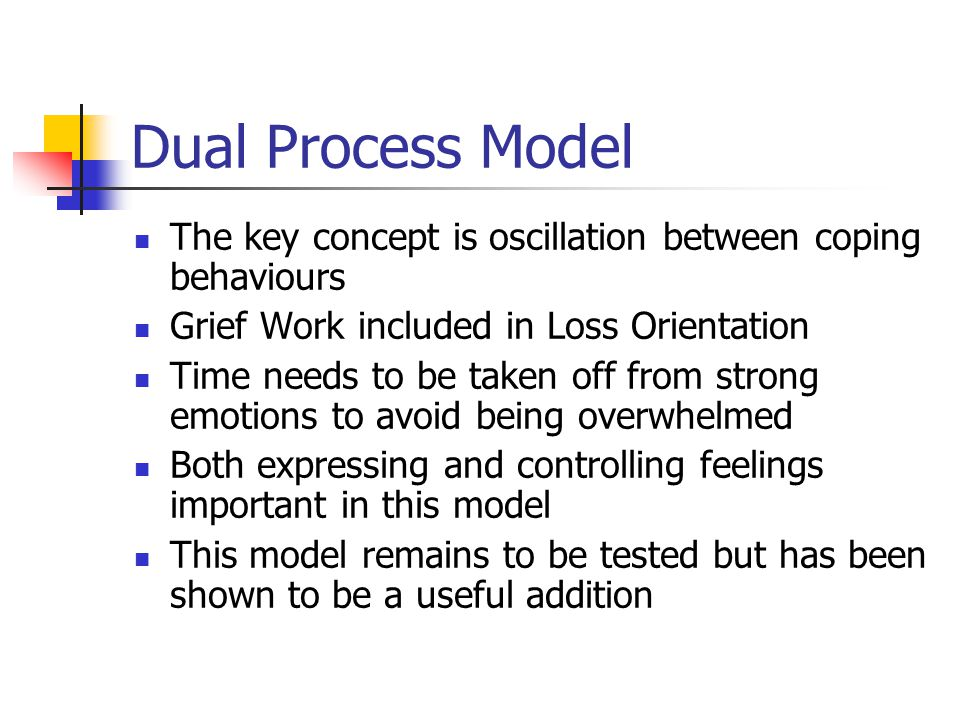 Dual Process Model The key concept is oscillation between coping behaviours. Grief Work included in Loss Orientation.